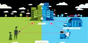 Proyecto de telegeriatría: teleconsulta, valoración a distancia y teleasistencia